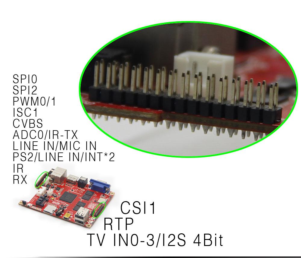 cubieboard3-17